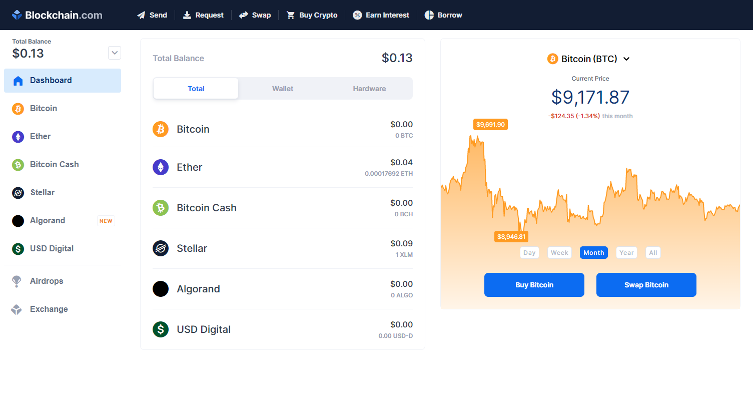 Veb novčanik Blockchain