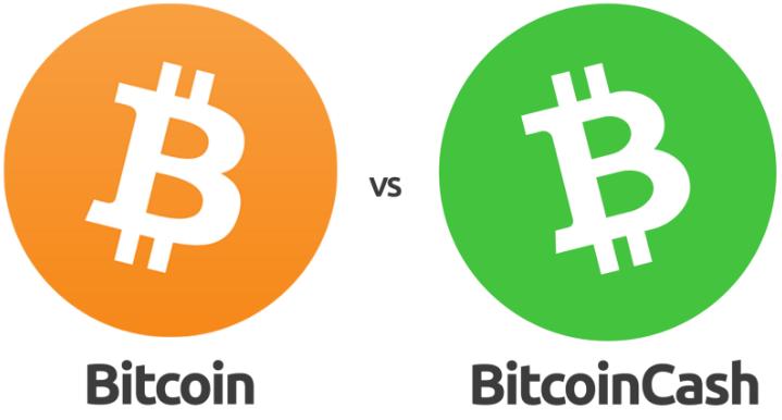 Bitkoin i Bitkoin Keš