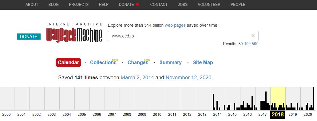 ECD.rs verzije zabeležene na WaybackMachine